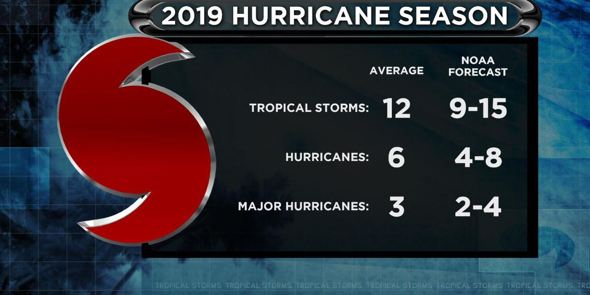 NOAA releases their 2019 Hurricane Forecast