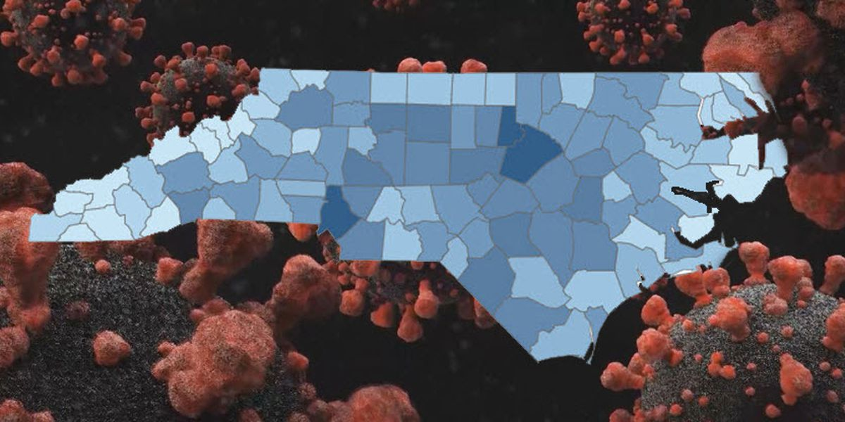 N.C. reports 1,370 new COVID-19 cases, nearly 500,000 North Carolinians have been tested for the virus