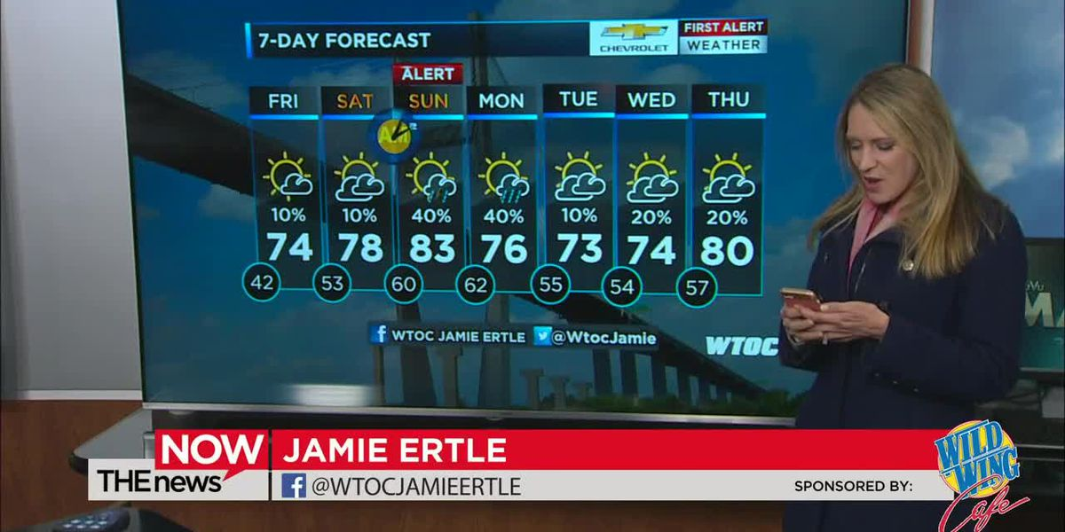 Did you enjoy today? More beautiful weather is on the way. Jamie Ertle has your First Alert Forecast on The News Now.