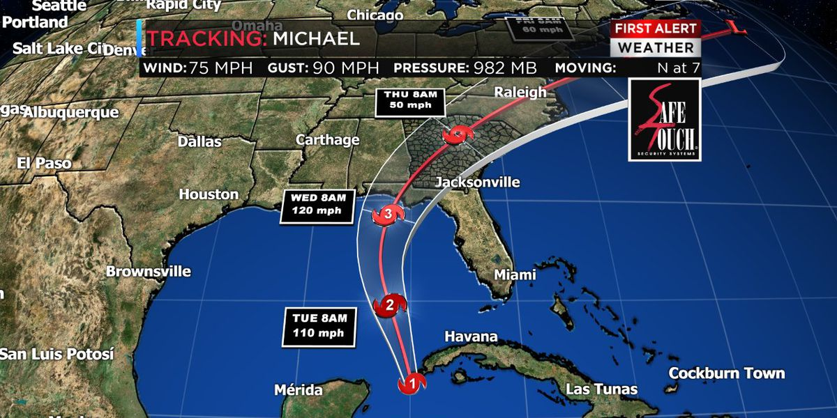 Michael continues to strengthen, expect strong to damaging winds Thursday.