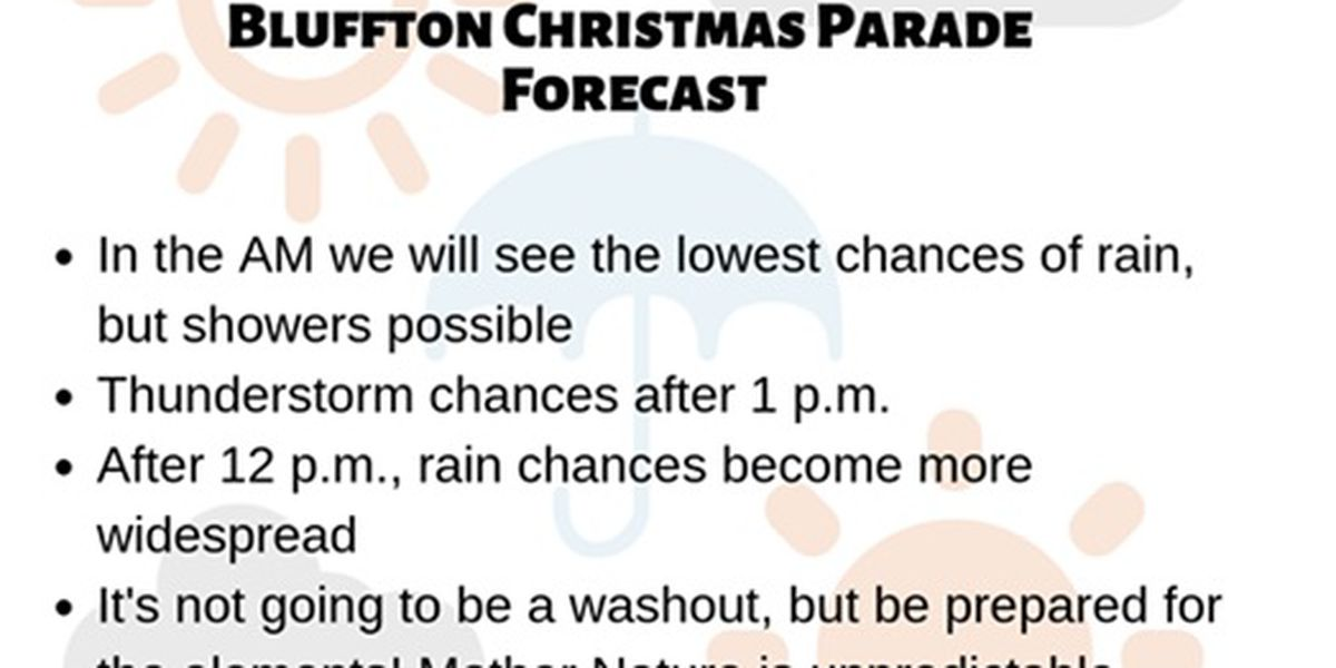 List of Christmas parades canceled, postponed due to potential rain Saturday