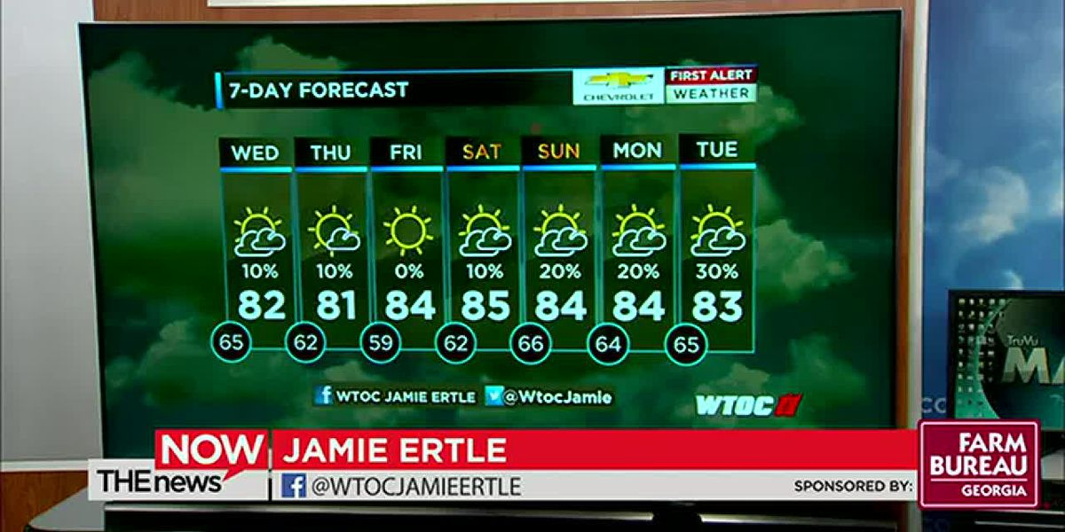 Jamie Ertle is tracking the tropics - and cooler weather. Watch The News Now.