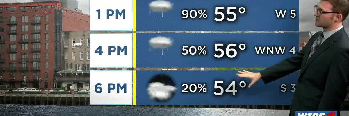 Frist Alert: Widespread rain continues into the afternoon