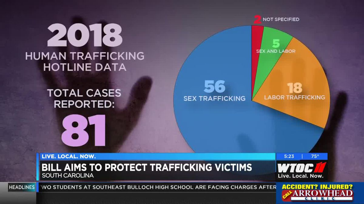 SC bill aims to protect trafficking victims