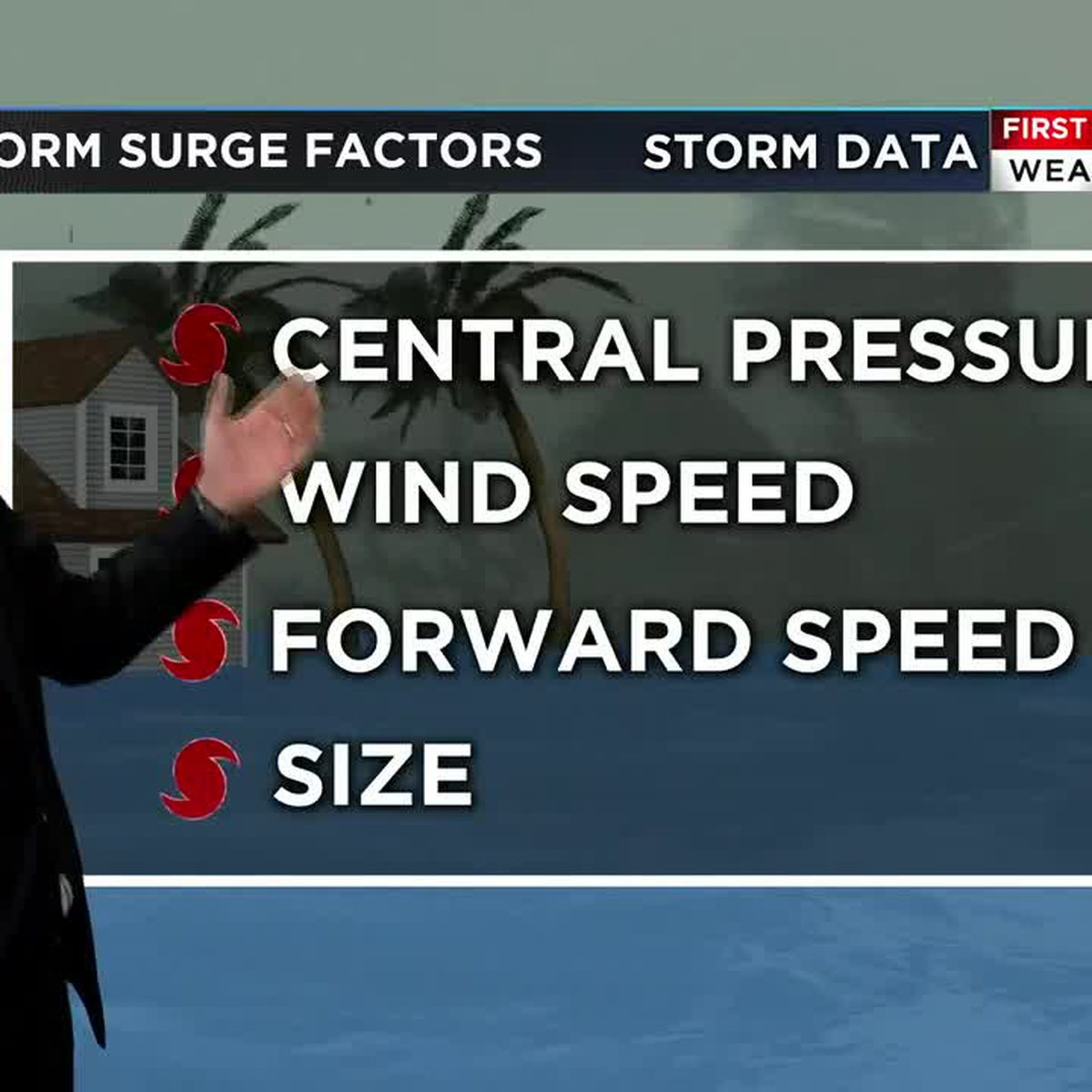 Storm surge the greatest risk during a tropical storm
