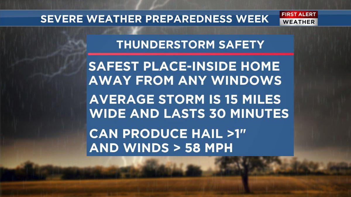 Severe Weather Preparedness Week: Thunderstorms