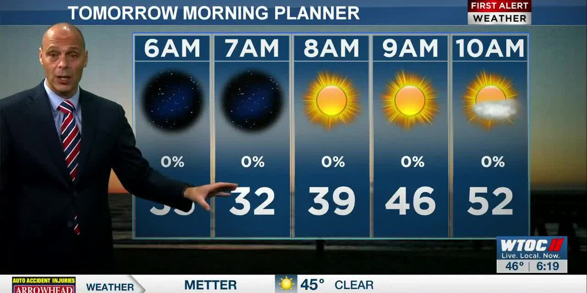 Dave's 6pm Forecast