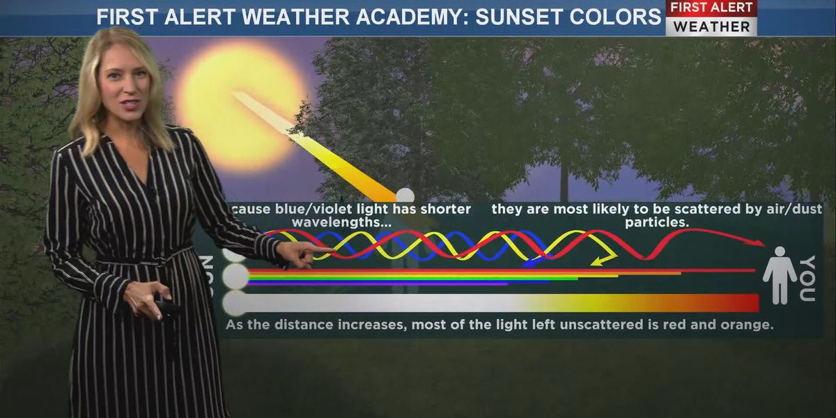 First Alert Weather Academy: Sunset colors