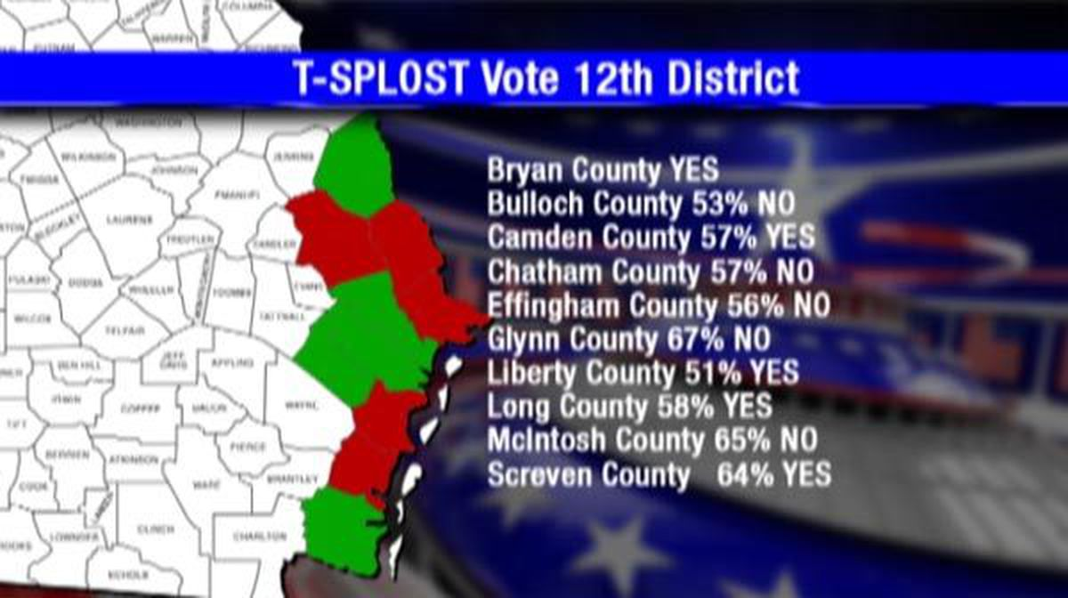T-SPLOST referendum likely defeated after primary election