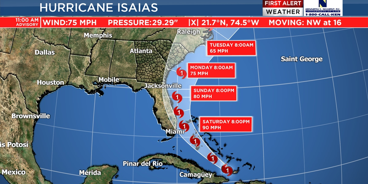 Isaias slightly weaker, watching track trend