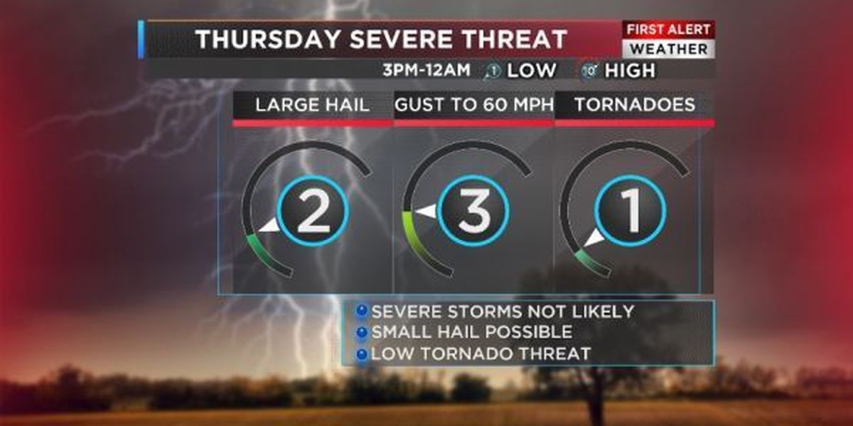 First Alert Weather Day: Few strong storms possible Thursday