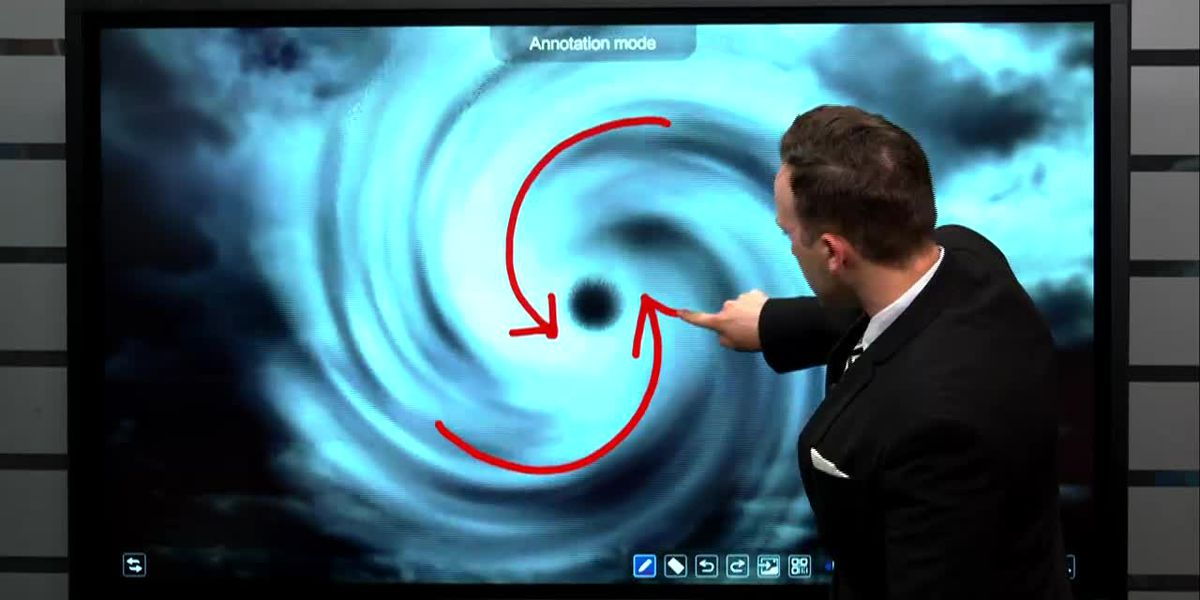 First Alert Weather Academy: The eye of the storm