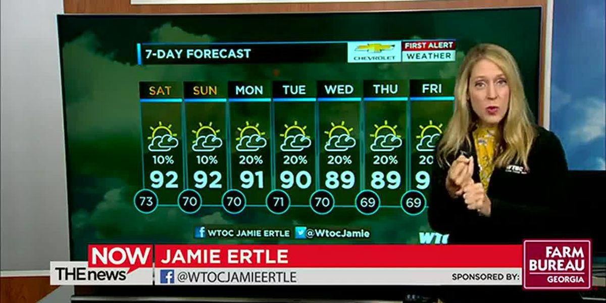 Some got 2 inches of rain today, but now, we're drying out. Jamie Ertle's got your forecast.