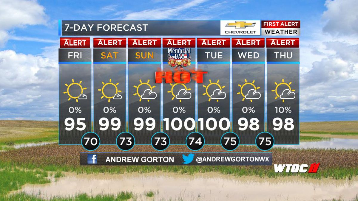 First Alert Weather Day: Heat wave taking over