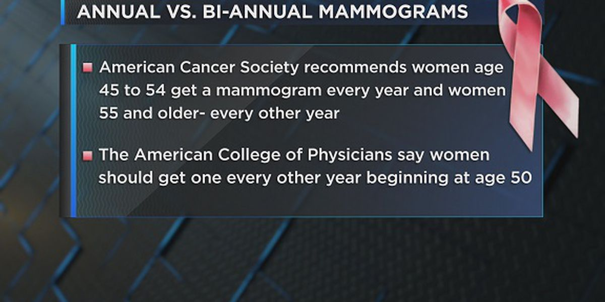 American College of Physicians releases new mammography recommendations