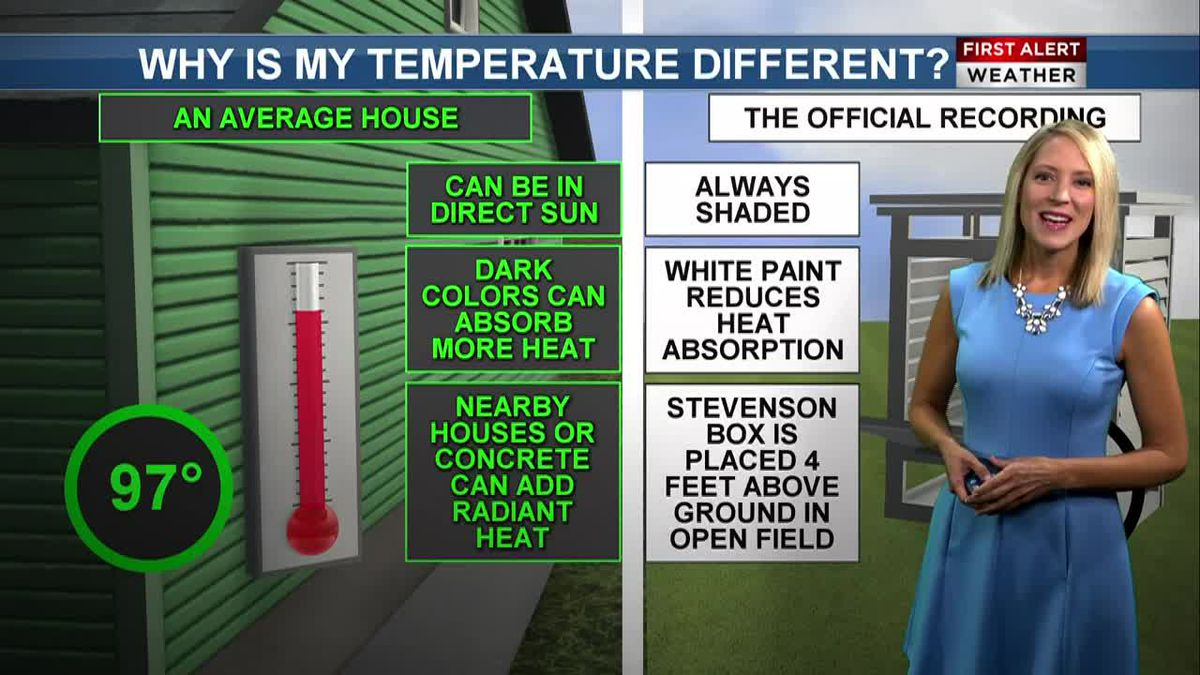 First Alert Weather Academy: Why is my temperature different?