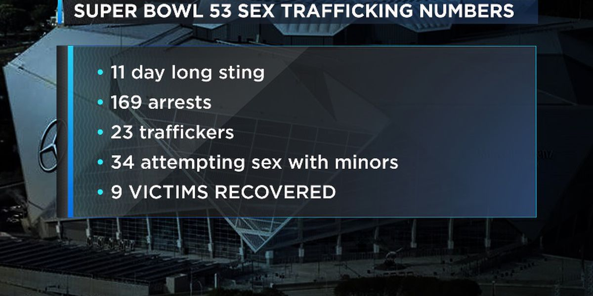 The growing sex trafficking problem in Georgia