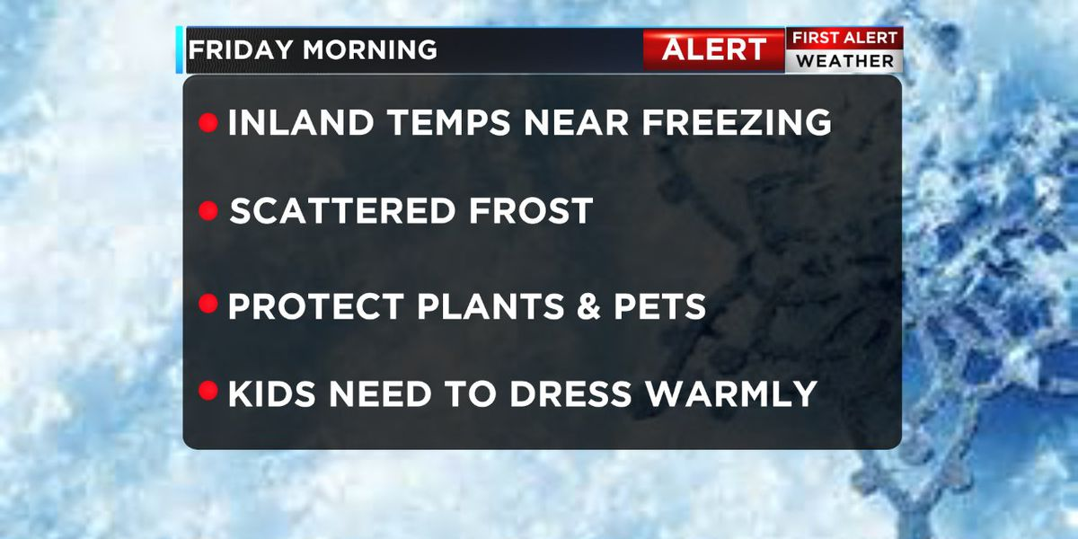 First Alert Weather Day: Friday off to a cold start