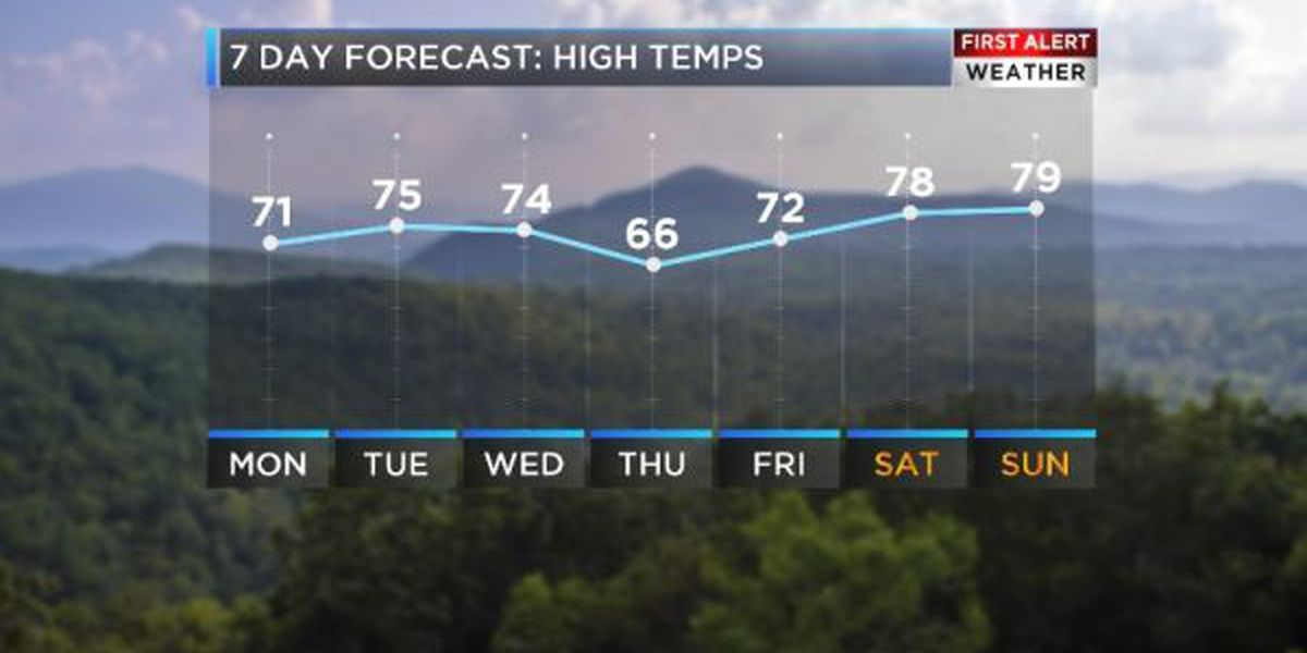 First Alert Forecast: Increasingly warm with a tricky Christmas week forecast