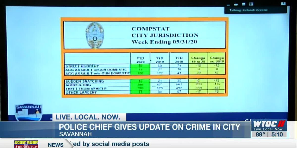 Savannah police chief provides crime statistics update during council workshop