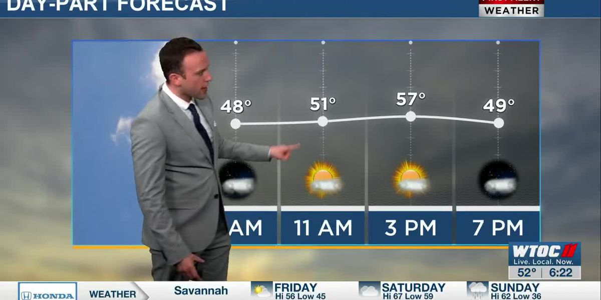 Cooler, then much colder, weather in the forecast