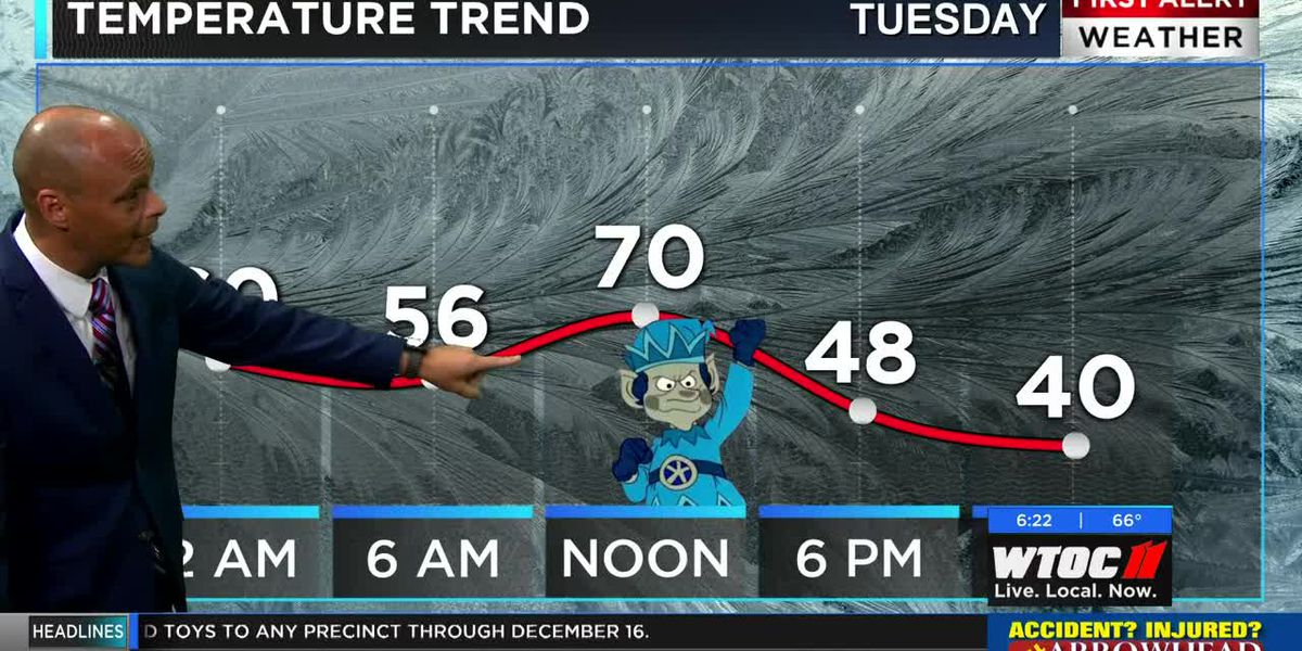 Dave's First Alert Forecast Monday, Nov. 11, 2019